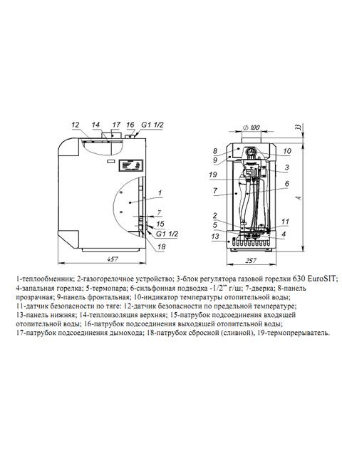 Газовый котел напольный Сигнал КОВ-10 СКС, до 100 кв.м, автоматика SIT, пьезорозжиг, дымоход 100 мм. Город Челябинск. Цена 13300 руб