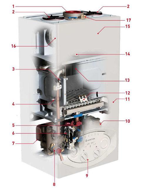 Газовый котел настенный ARISTON Ariston BS II 24 FF Италия. Город Челябинск. Цена по запросу