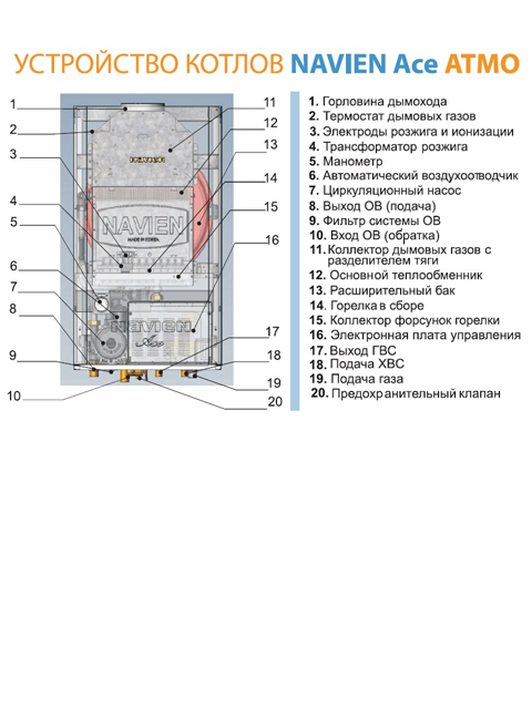 Газовый котел настенный Навьен Navien Deluxe-13 ATMO White, 13 кВт, открытая камера, двухконтурный. Город Челябинск. Цена 26000 руб