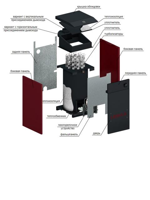 Газовый котел напольный Лемакс Premier 17.4, до 170 кв.м, автоматика SIT-820, пьезорозжиг, дымоход 130 мм, возм.комнатный термостат, турбонасадка. Город Челябинск. Цена 23300 руб