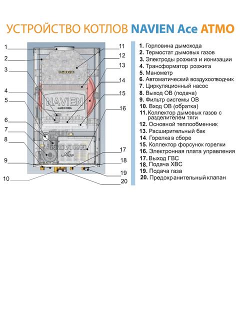 Газовый котел настенный Навьен Navien Deluxe-16 ATMO White, 16 кВт, открытая камера, двухконтурный. Город Челябинск. Цена 28000 руб