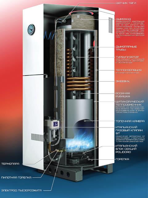 Газовый напольный котел Конорд Ксц-Г-12S, до 120 кв.м, автоматика SIT, пьезорозжиг, дымоход 114 мм. Город Челябинск. Цена 18400 руб