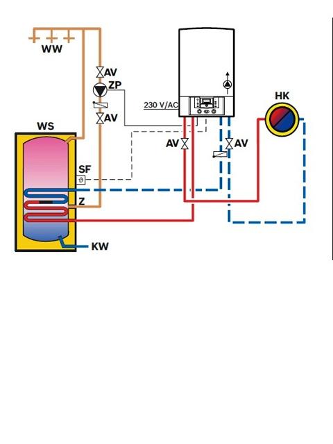 Газовый котел настенный БОШ BOSCH WBN6000-24H RN S5700, 24 кВт, закрытая камера, одноконтурный. Город Челябинск. Цена 34300 руб