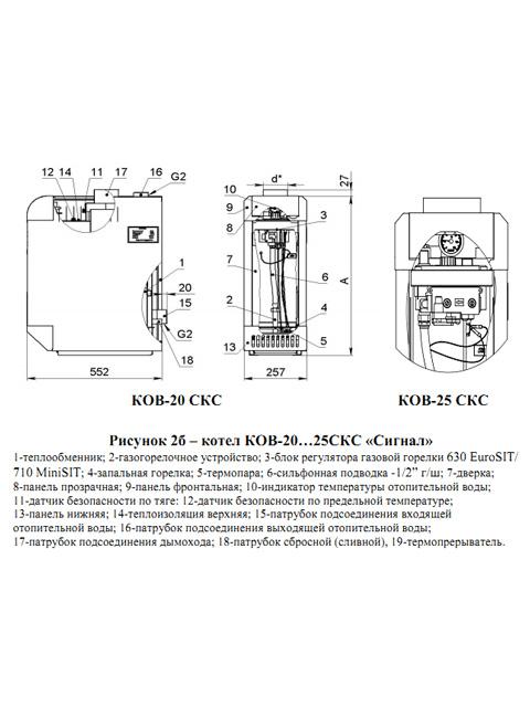 Газовый котел напольный Сигнал КОВ-25 СКС, до 250 кв.м, автоматика SIT, пьезорозжиг, дымоход 130 мм. Город Челябинск. Цена 19850 руб
