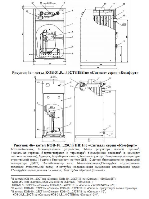 Газовый котел напольный Сигнал КОВ-31,5 СТ1пс, до 300 кв.м, автоматика SIT-820, пьезорозжиг, дымоход 140 мм. Город Челябинск. Цена по запросу